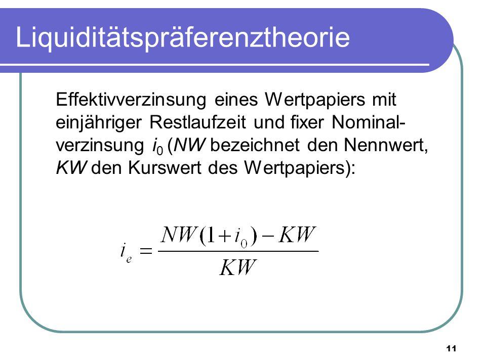 11 Liquiditätspräferenztheorie Effektivverzinsung eines Wertpapiers mit einjähriger Restlaufzeit und fixer Nominal- verzinsung i 0 (NW bezeichnet den