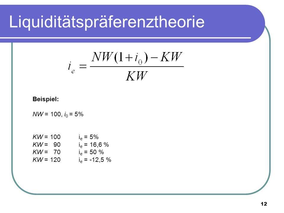12 Liquiditätspräferenztheorie Beispiel: NW = 100, i 0 = 5% KW = 100i e = 5% KW = 90i e = 16,6 % KW = 70i e = 50 % KW = 120i e = -12,5 %