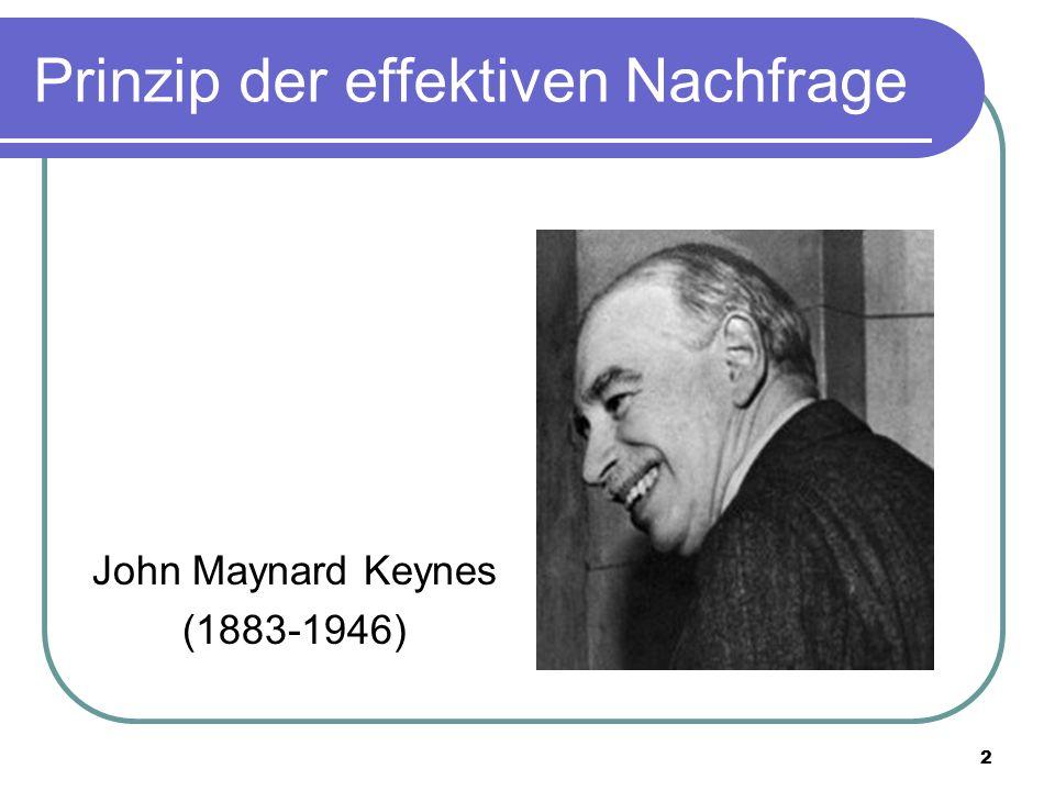 """3 Prinzip der effektiven Nachfrage """"Saysches Gesetz und Spar-Investitions- Mechanismus i I, S i* I*,S*"""