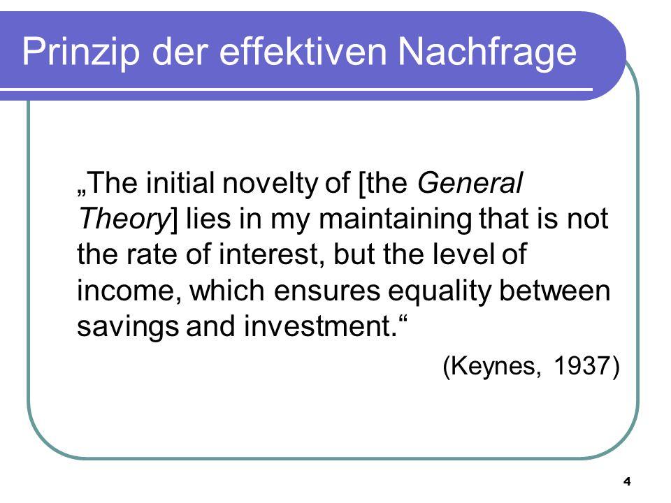 15 Liquiditätspräferenztheorie Erwarteter Kursverlust: (i n bezeichnet den (erwarteten) Normalzins) Der Kauf bzw.