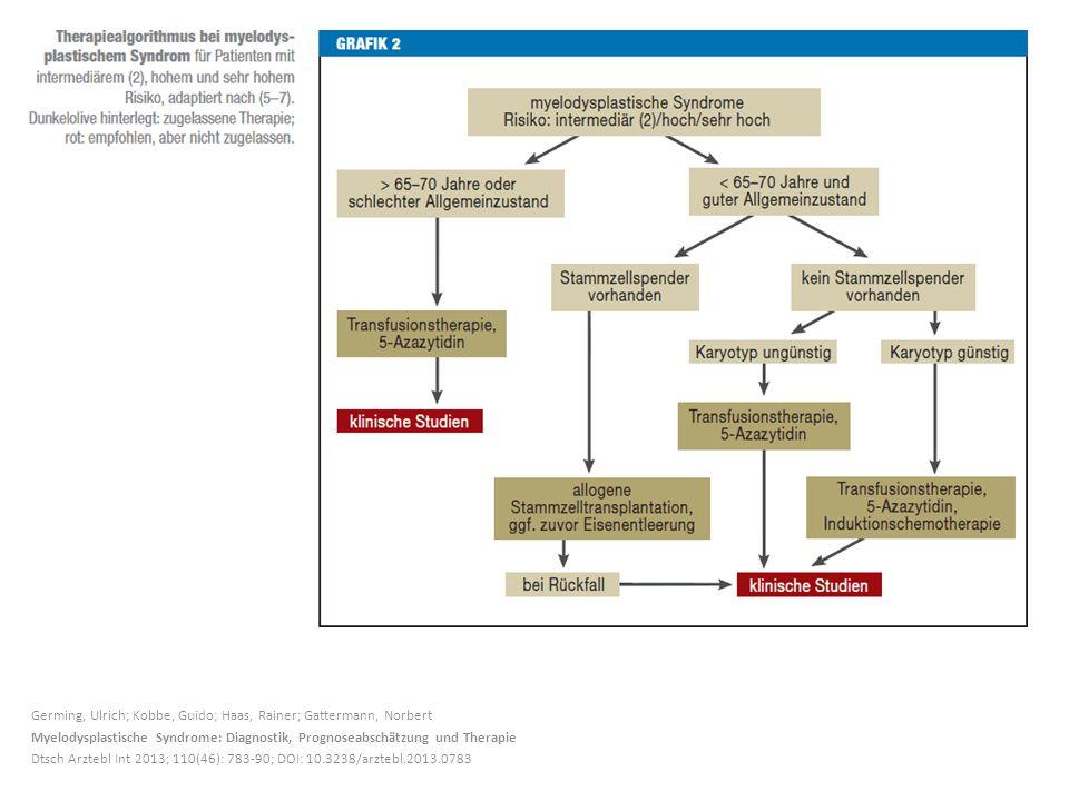 Germing, Ulrich; Kobbe, Guido; Haas, Rainer; Gattermann, Norbert Myelodysplastische Syndrome: Diagnostik, Prognoseabschätzung und Therapie Dtsch Arzte