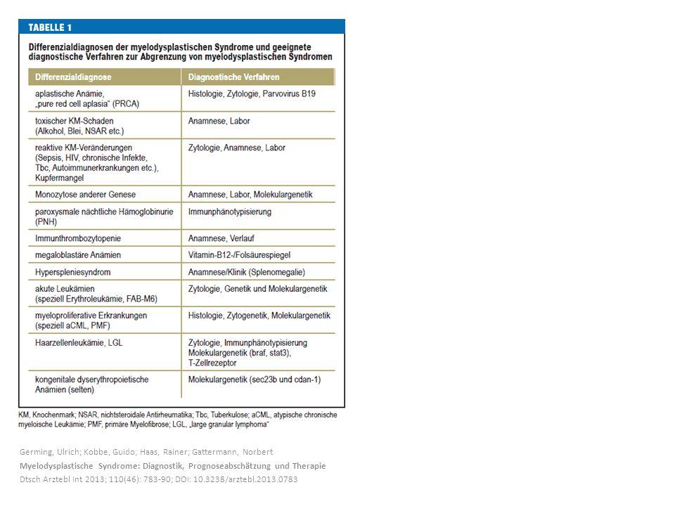 Germing, Ulrich; Kobbe, Guido; Haas, Rainer; Gattermann, Norbert Myelodysplastische Syndrome: Diagnostik, Prognoseabschätzung und Therapie Dtsch Arztebl Int 2013; 110(46): 783-90; DOI: 10.3238/arztebl.2013.0783