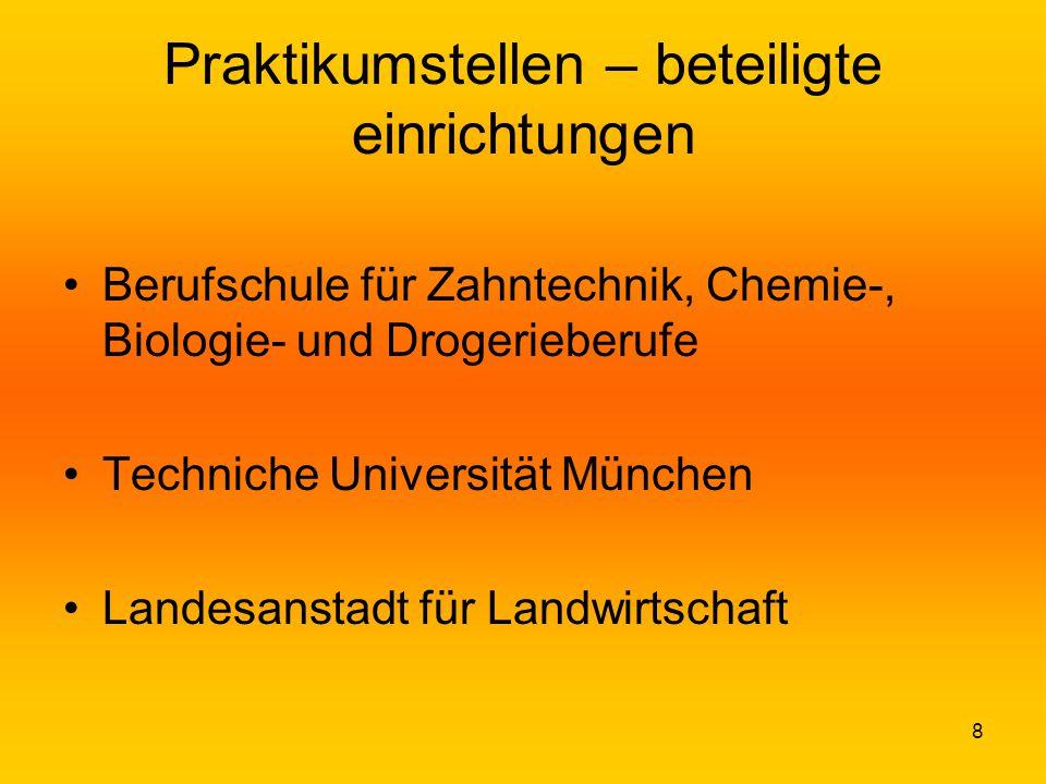 8 Praktikumstellen – beteiligte einrichtungen Berufschule für Zahntechnik, Chemie-, Biologie- und Drogerieberufe Techniche Universität München Landesa