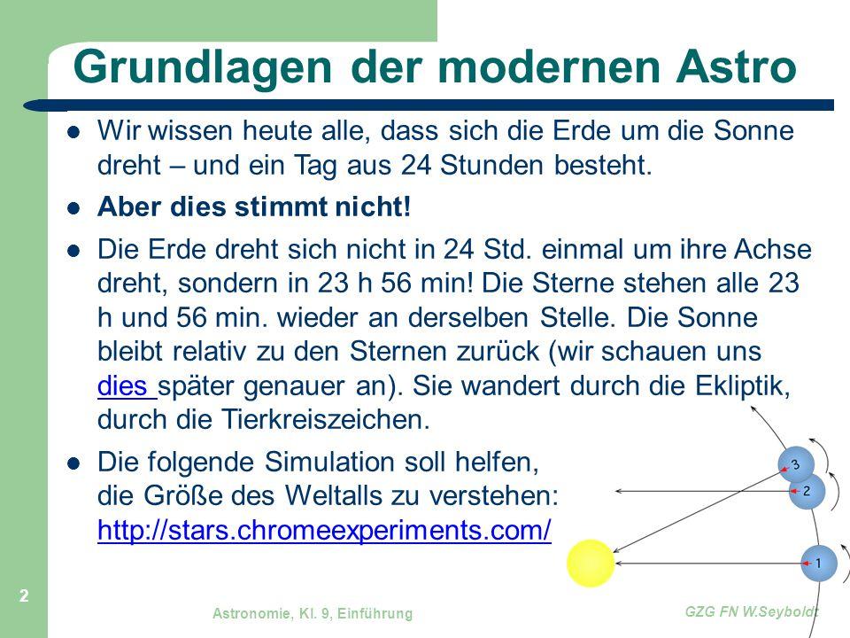 Astronomie, Kl. 9, Einführung GZG FN W.Seyboldt 2 Grundlagen der modernen Astro Wir wissen heute alle, dass sich die Erde um die Sonne dreht – und ein