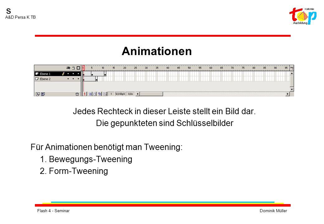 Flash 4 - SeminarDominik Müller s A&D Persa K TB Jedes Rechteck in dieser Leiste stellt ein Bild dar. Die gepunkteten sind Schlüsselbilder Für Animati
