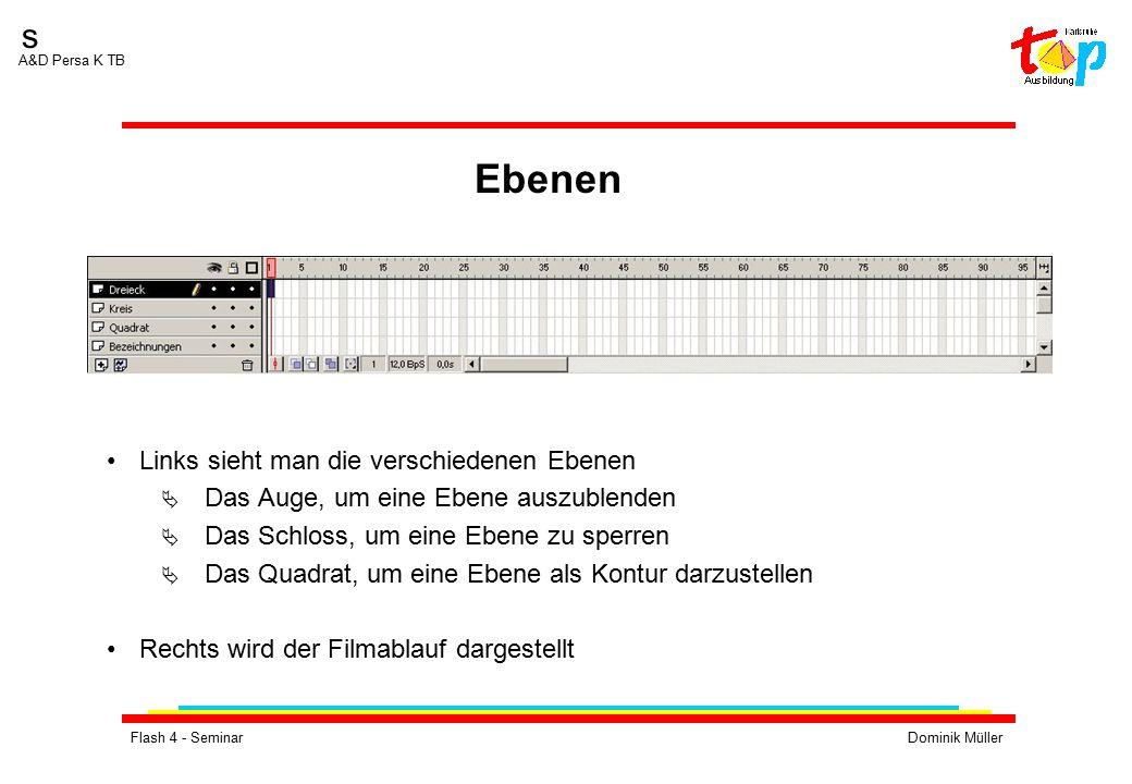 Flash 4 - SeminarDominik Müller s A&D Persa K TB Links sieht man die verschiedenen Ebenen  Das Auge, um eine Ebene auszublenden  Das Schloss, um eine Ebene zu sperren  Das Quadrat, um eine Ebene als Kontur darzustellen Rechts wird der Filmablauf dargestellt Ebenen