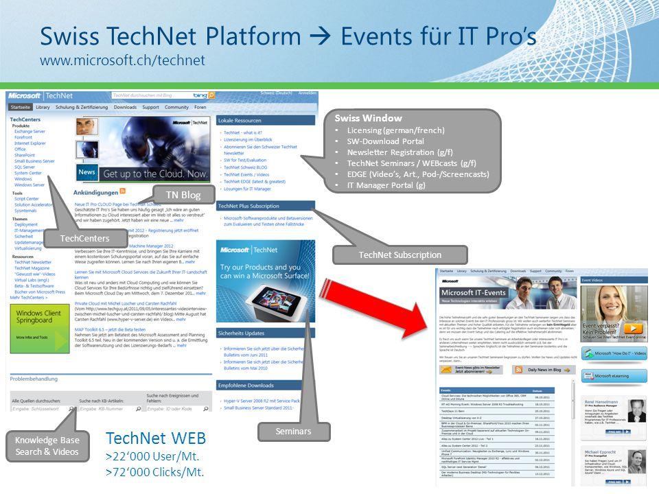 Swiss TechNet Events/Seminars TechNet Events H2-2011 Okt.