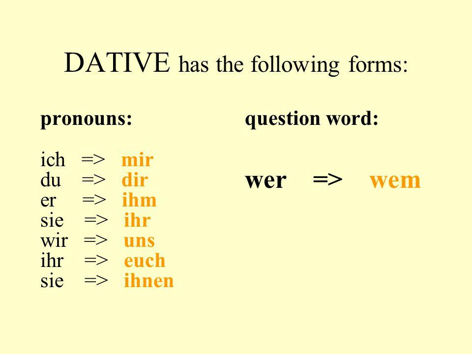 DATIV This form is used: for indirect objects: Ich schreibe meiner Freundin einen Brief.