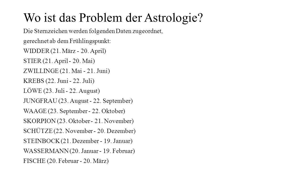 Wo ist das Problem der Astrologie.