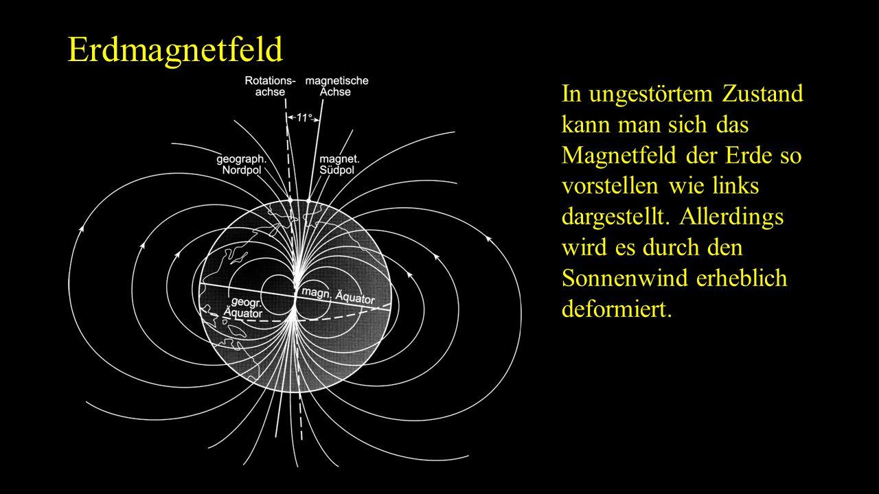 Erdmagnetfeld In ungestörtem Zustand kann man sich das Magnetfeld der Erde so vorstellen wie links dargestellt. Allerdings wird es durch den Sonnenwin