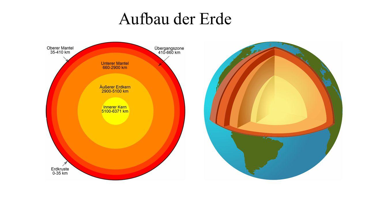Aufbau der Erde