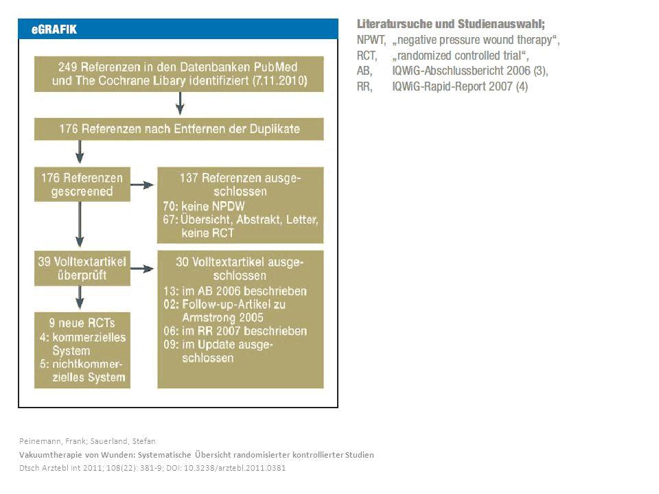 Peinemann, Frank; Sauerland, Stefan Vakuumtherapie von Wunden: Systematische Übersicht randomisierter kontrollierter Studien Dtsch Arztebl Int 2011; 1