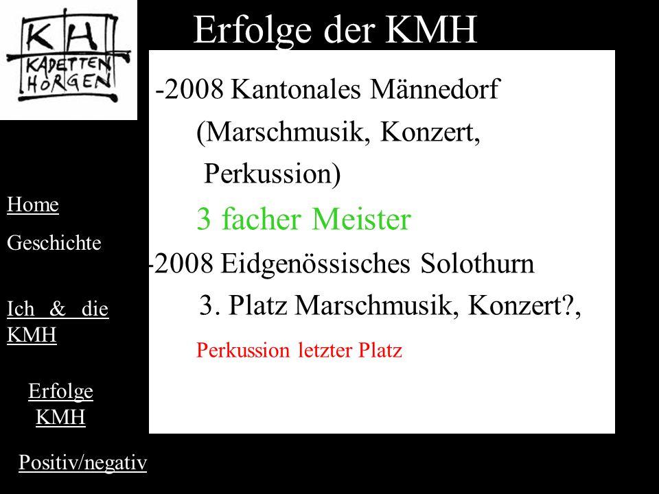 Erfolge der KMH -2008 Kantonales Männedorf (Marschmusik, Konzert, Perkussion) 3 facher Meister -2008 Eidgenössisches Solothurn 3.
