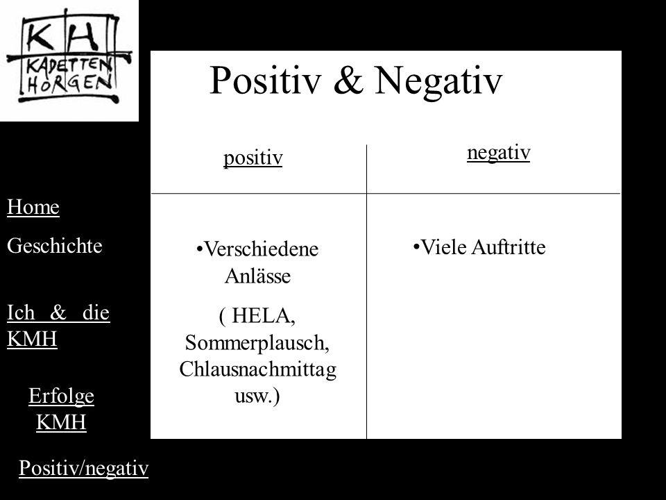 Positiv & Negativ Ich & die KMH Home Geschichte positiv negativ Verschiedene Anlässe ( HELA, Sommerplausch, Chlausnachmittag usw.) Viele Auftritte Erfolge KMH Positiv/negativ