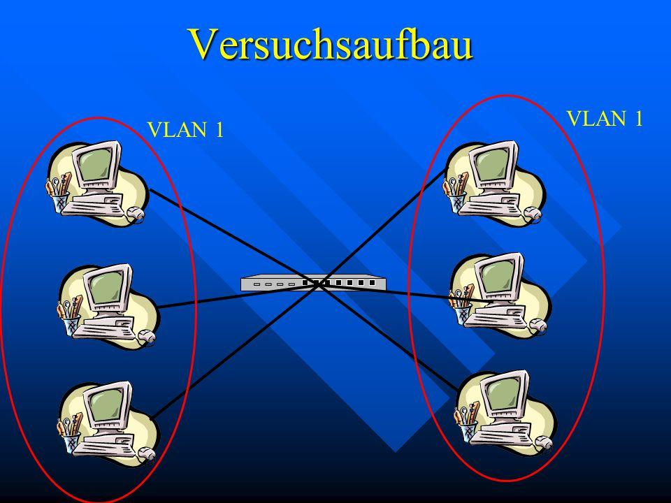 Versuchsaufbau VLAN 1