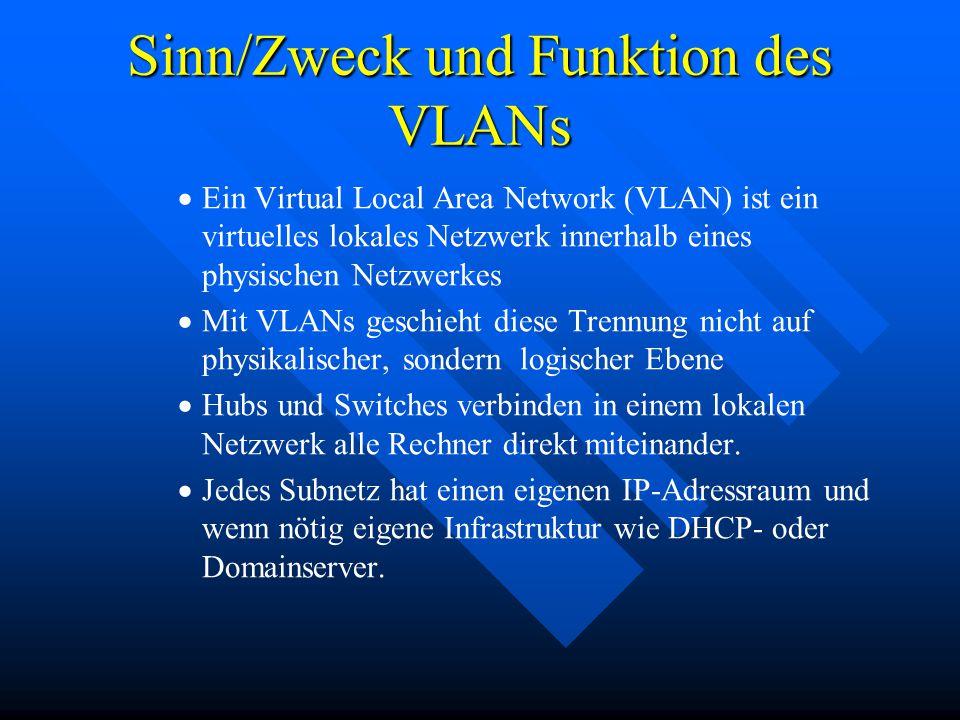 Sinn/Zweck und Funktion des VLANs   Ein Virtual Local Area Network (VLAN) ist ein virtuelles lokales Netzwerk innerhalb eines physischen Netzwerkes   Mit VLANs geschieht diese Trennung nicht auf physikalischer, sondern logischer Ebene   Hubs und Switches verbinden in einem lokalen Netzwerk alle Rechner direkt miteinander.