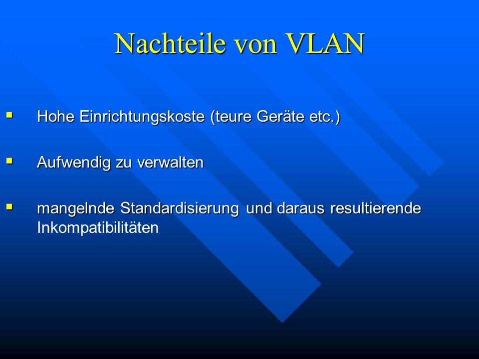 Nachteile von VLAN  Hohe Einrichtungskoste (teure Geräte etc.)  Aufwendig zu verwalten  mangelnde Standardisierung und daraus resultierende  mange