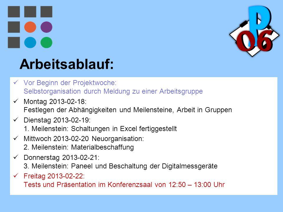 Arbeitsablauf: Vor Beginn der Projektwoche: Selbstorganisation durch Meldung zu einer Arbeitsgruppe Montag 2013-02-18: Festlegen der Abhängigkeiten un