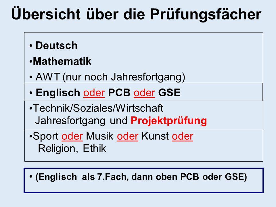 Übersicht über die Prüfungsfächer Deutsch Mathematik AWT (nur noch Jahresfortgang) Englisch oder PCB oder GSE Technik/Soziales/Wirtschaft Jahresfortga