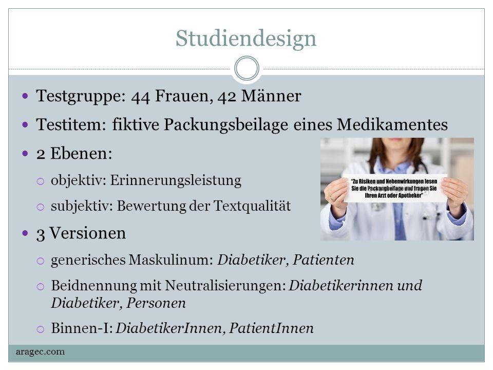 Studiendesign Testgruppe: 44 Frauen, 42 Männer Testitem: fiktive Packungsbeilage eines Medikamentes 2 Ebenen:  objektiv: Erinnerungsleistung  subjek