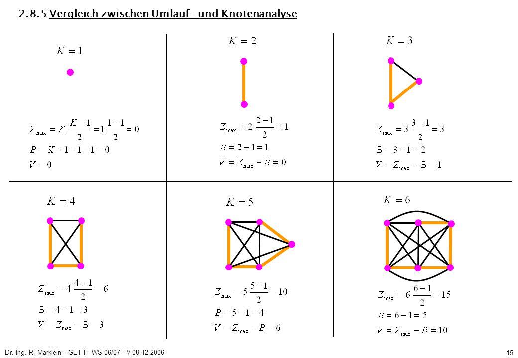 Dr.-Ing. R. Marklein - GET I - WS 06/07 - V 08.12.2006 15 2.8.5 Vergleich zwischen Umlauf- und Knotenanalyse