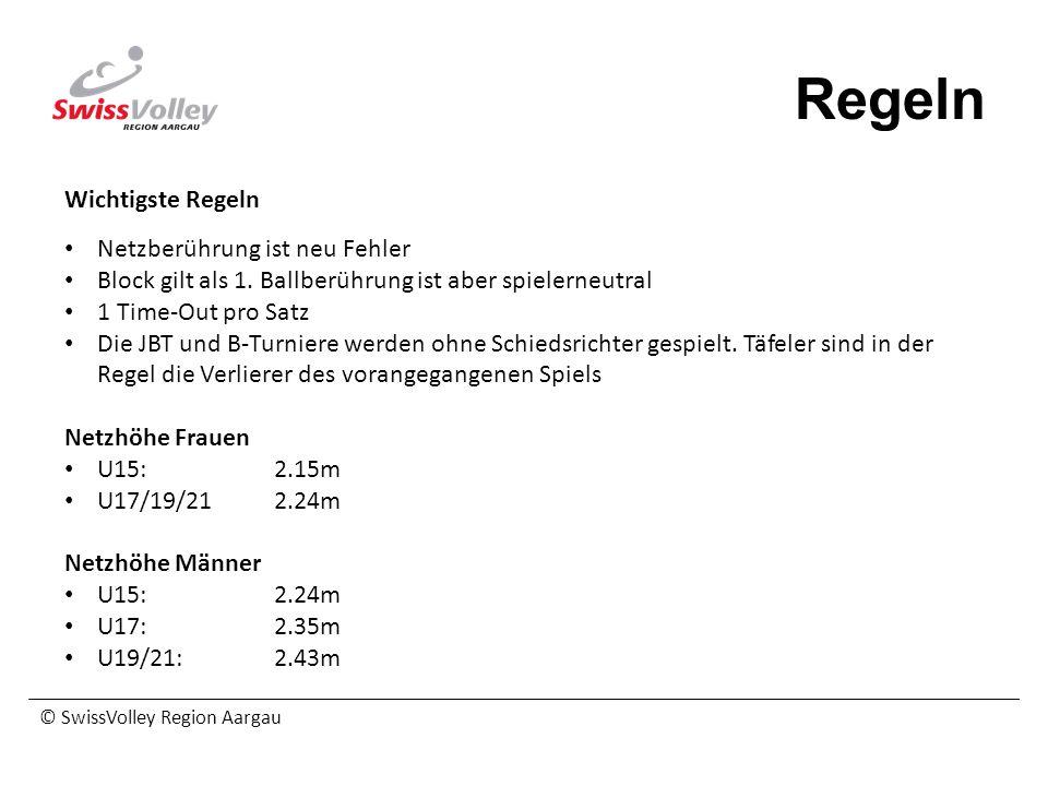 © SwissVolley Region Aargau Regeln Wichtigste Regeln Netzberührung ist neu Fehler Block gilt als 1. Ballberührung ist aber spielerneutral 1 Time-Out p