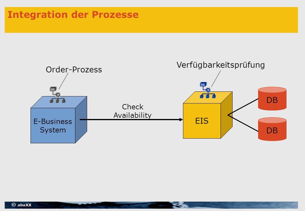 © abaXX Integration der Prozesse DB EIS DB Verfügbarkeitsprüfung E-Business System Order-Prozess Check Availability