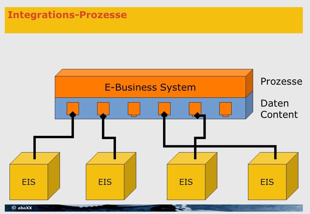 © abaXX EIS Integrations-Prozesse EIS Daten Content E-Business System Prozesse