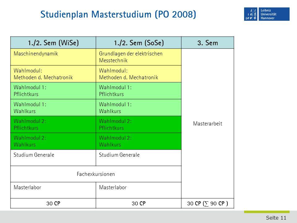 Seite 11 Studienplan Masterstudium (PO 2008) 1./2. Sem (WiSe)1./2. Sem (SoSe)3. Sem MaschinendynamikGrundlagen der elektrischen Messtechnik Masterarbe