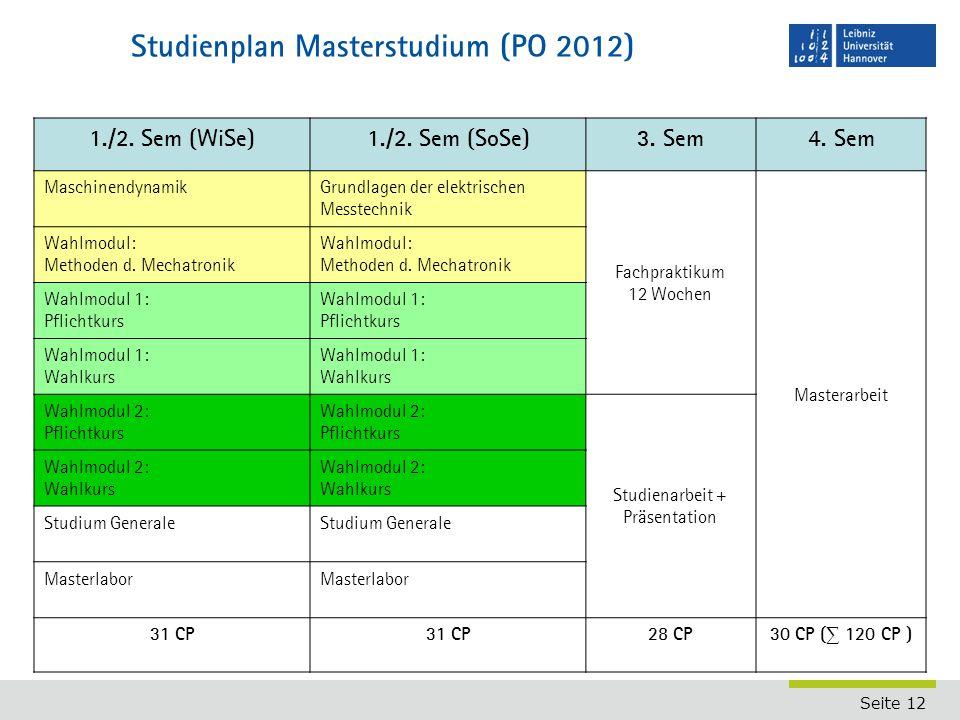 Seite 12 Studienplan Masterstudium (PO 2012) 1./2. Sem (WiSe)1./2. Sem (SoSe)3. Sem4. Sem MaschinendynamikGrundlagen der elektrischen Messtechnik Fach