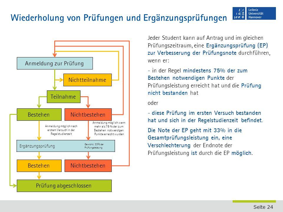 Seite 24 Wiederholung von Prüfungen und Ergänzungsprüfungen Jeder Student kann auf Antrag und im gleichen Prüfungszeitraum, eine Ergänzungsprüfung (EP