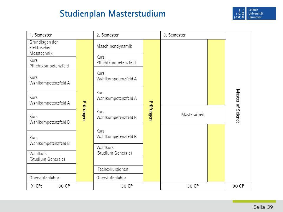 Seite 39 Studienplan Masterstudium 90 CP30 CP ∑ CP: 30 CP Oberstufenlabor Fachexkursionen Wahlkurs (Studium Generale) Kurs Wahlkompetenzfeld B Mastera