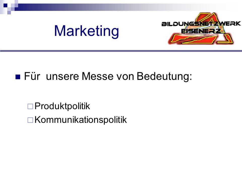 Marketing Für unsere Messe von Bedeutung:  Produktpolitik  Kommunikationspolitik