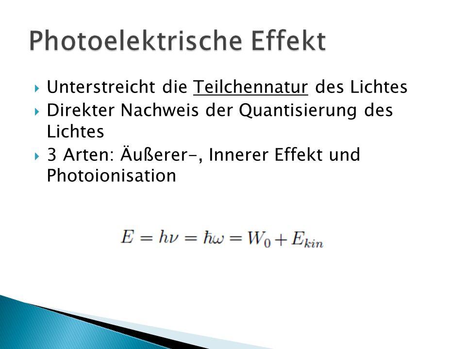  Unterstreicht die Teilchennatur des Lichtes  Direkter Nachweis der Quantisierung des Lichtes  3 Arten: Äußerer-, Innerer Effekt und Photoionisation