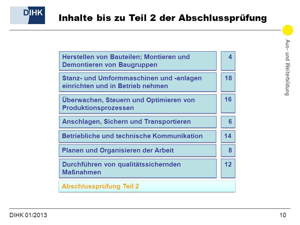 DIHK 01/2013 10 Inhalte bis zu Teil 2 der Abschlussprüfung Abschlussprüfung Teil 2 Betriebliche und technische Kommunikation Planen und Organisieren d