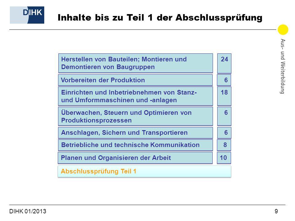 DIHK 01/2013 9 Inhalte bis zu Teil 1 der Abschlussprüfung Vorbereiten der Produktion Betriebliche und technische Kommunikation Planen und Organisieren