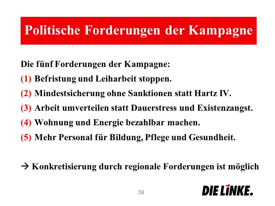 Politische Forderungen der Kampagne Die fünf Forderungen der Kampagne: (1)Befristung und Leiharbeit stoppen. (2)Mindestsicherung ohne Sanktionen statt