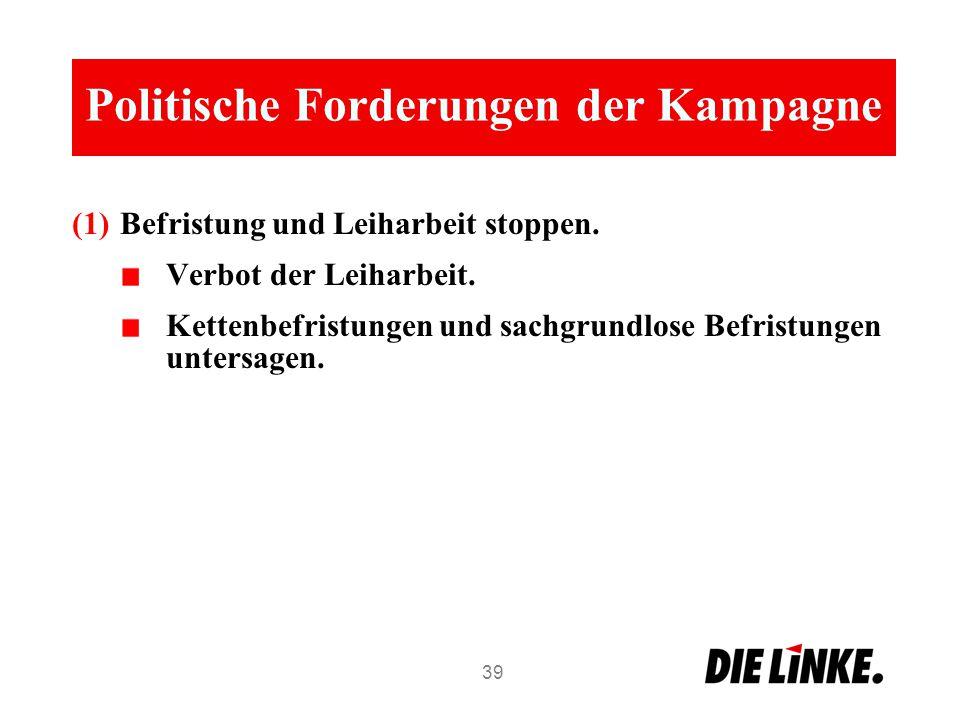 Politische Forderungen der Kampagne (1)Befristung und Leiharbeit stoppen. Verbot der Leiharbeit. Kettenbefristungen und sachgrundlose Befristungen unt