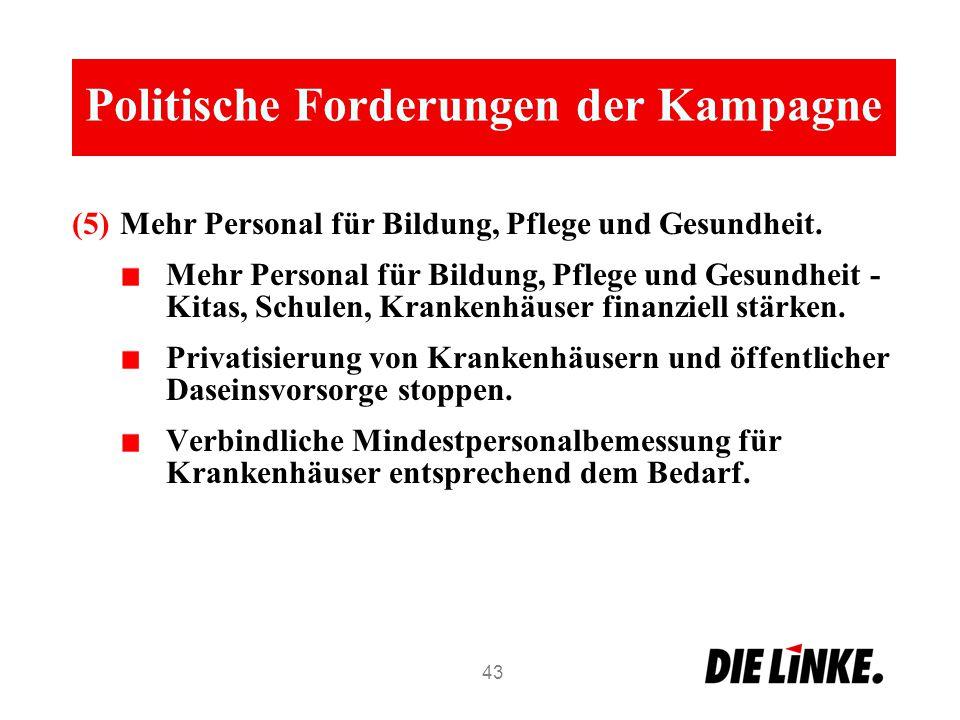 Politische Forderungen der Kampagne (5)Mehr Personal für Bildung, Pflege und Gesundheit.