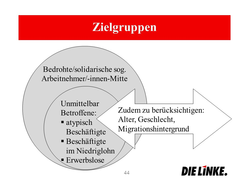 Zielgruppen 44 Bedrohte/solidarische sog.