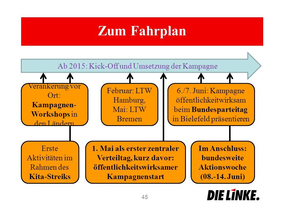 Erste Aktivitäten im Rahmen des Kita-Streiks Zum Fahrplan 45 Ab 2015: Kick-Off und Umsetzung der Kampagne Verankerung vor Ort: Kampagnen- Workshops in den Ländern 1.