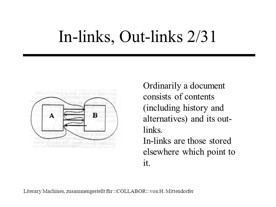 Literary Machines, zusammengestellt für ::COLLABOR:: von H. Mittendorfer Historical Backtrack 2/25