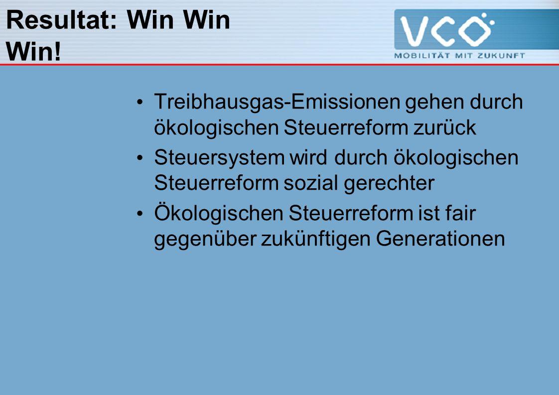 Resultat: Win Win Win.
