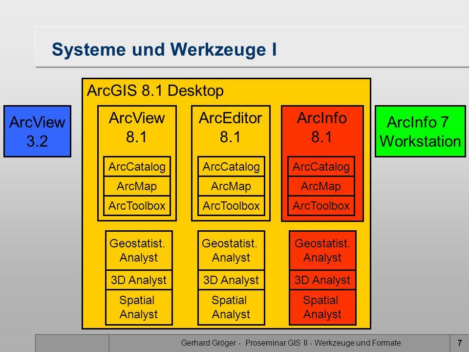 Gerhard Gröger - Proseminar GIS II - Werkzeuge und Formate8 ArcGIS 8.1 Desktop Systeme und Werkzeuge II ArcInfo 8.1 ArcCatalog ArcMap ArcToolbox ArcSDE Relationale Datenbank ArcSceneArcIMS WWW Client ArcObjects