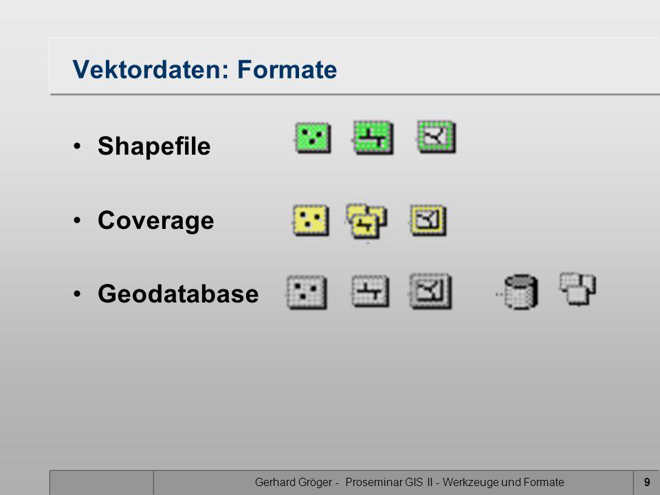 Gerhard Gröger - Proseminar GIS II - Werkzeuge und Formate10 Vektordaten: Formate Shapefile Ursprung: ArcView 3.2 Geometrie: Spaghetti Attribute: Identifier Shape/Geometrie: Point, Polyline, Polygon Length/Länge: nur bei Polyline Area/Flächeninhalt: nur bei Polygon Perimeter/Umfang: nur bei Polygon beliebige weitere Attribute Keine Informationen über Koordinatensystem