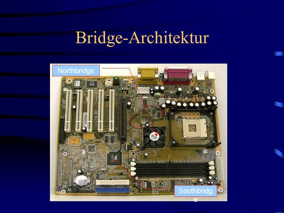 Bridge-Architektur durch Intel entwickelt und adaptiert durch andere Chiphersteller (VIA,SIS, Ali) mit mehr oder weniger Modifikationen Bridge Chipsat