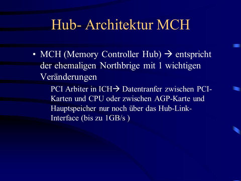 Hub- Architektur seit Einführung der i8xx Chipsätze verfolgt Intel Hubarchitektur um die Komponenten via Hubs (=Radnaben) in einer Sternstrucktur anzu