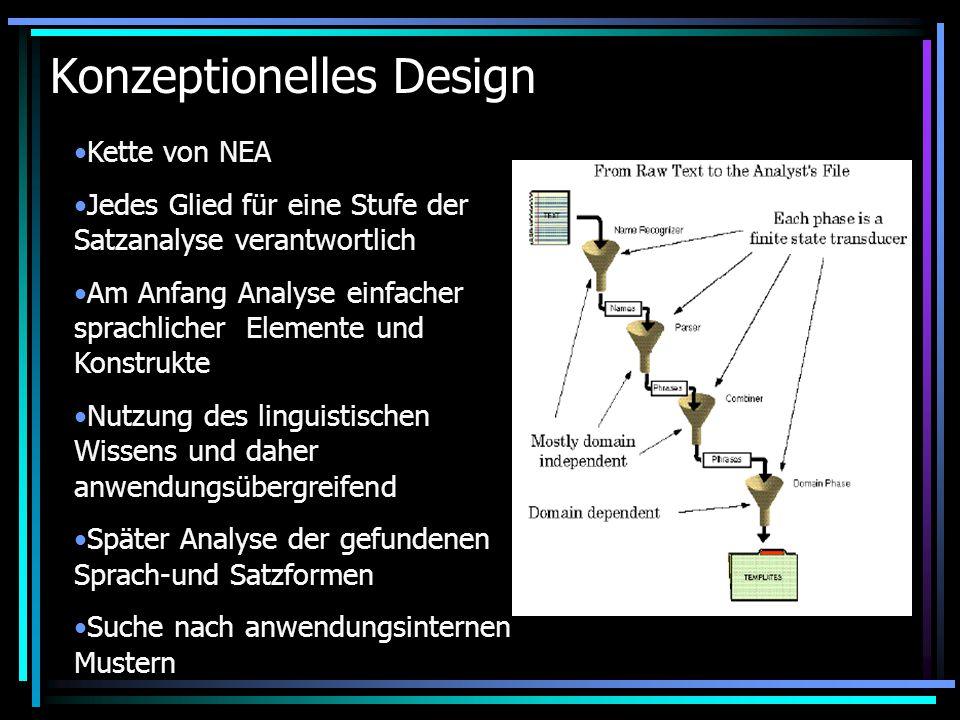 Konzeptionelles Design Kette von NEA Jedes Glied für eine Stufe der Satzanalyse verantwortlich Am Anfang Analyse einfacher sprachlicher Elemente und Konstrukte Nutzung des linguistischen Wissens und daher anwendungsübergreifend Später Analyse der gefundenen Sprach-und Satzformen Suche nach anwendungsinternen Mustern