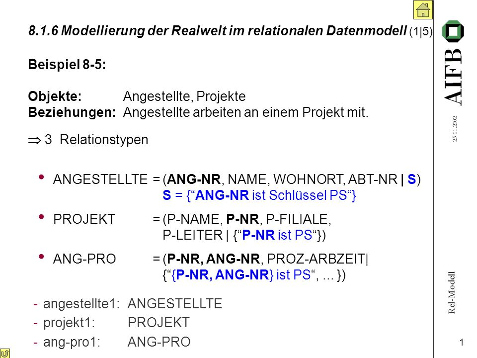Rel-Modell 25.01.2002 2 PL n 1 8.1.6 Modellierung der Realwelt im relationalen Datenmodell (2|5) ANGESTELLTEPROJEKT  ANG-NR  P-NR ANG-PRO nm  ANG-NR  P-NR ABT  1 n Zugehörigkeit