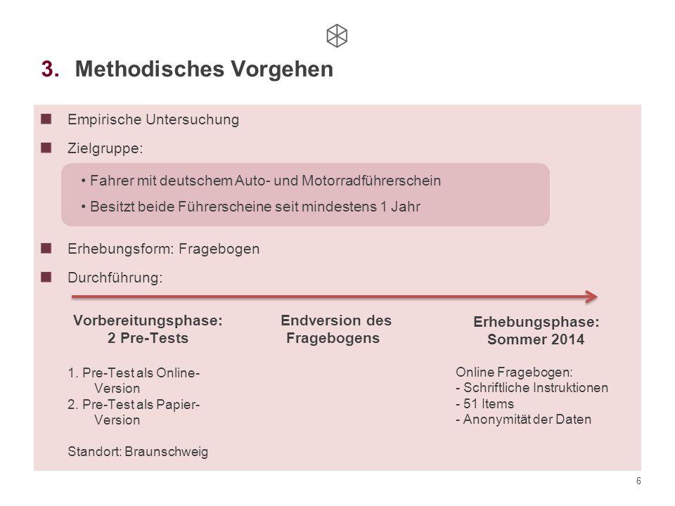 6 3.Methodisches Vorgehen Empirische Untersuchung Zielgruppe: Erhebungsform: Fragebogen Durchführung: Vorbereitungsphase: 2 Pre-Tests 1. Pre-Test als